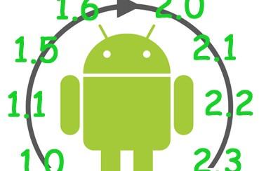 Androids historia