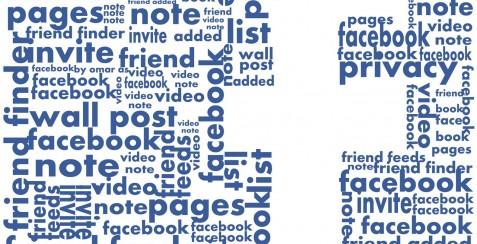 Facebook – Ett fenomen