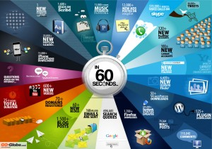 Internet-60-sekunder