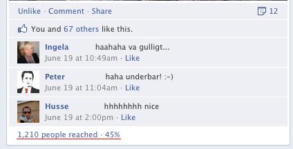 Spridningsfaktor på Facebook